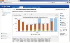 Enectiva nabízí různé typy grafů pro komplexní statistiky